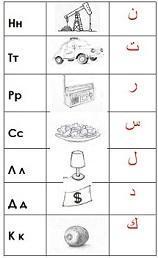 Kursmaterial / Buchstaben Bulgarisch und Farsi
