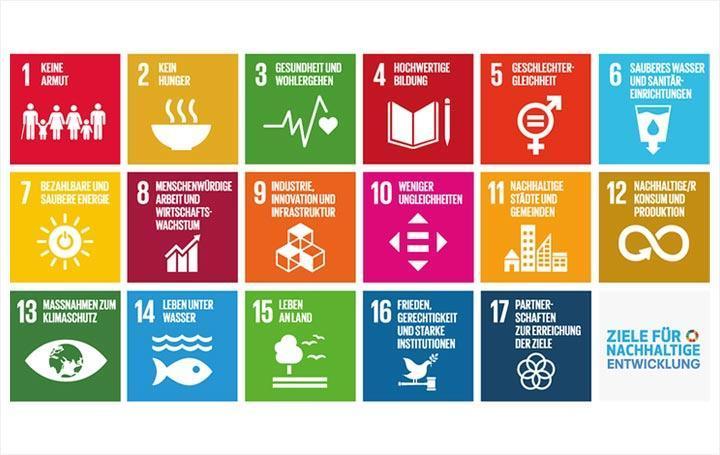 Ziele für nachhaltige Entwicklung: Grafik der UN